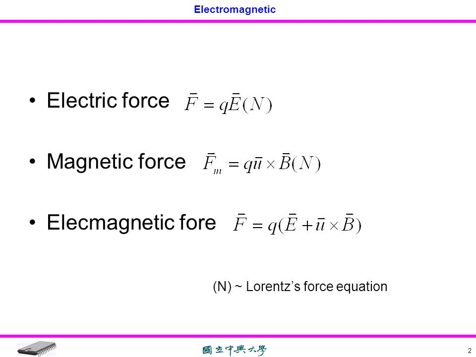 Electric force Magnetic force Elecmagnetic fore