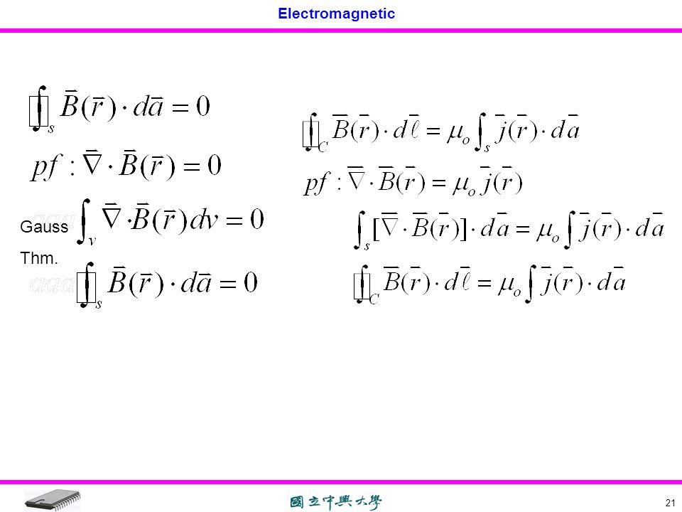 Gauss Thm.