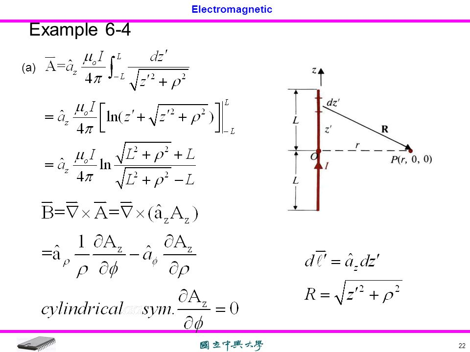Example 6-4 (a)