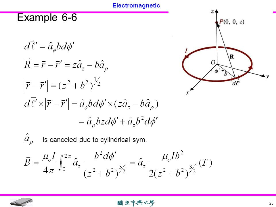 Example 6-6 is canceled due to cylindrical sym.