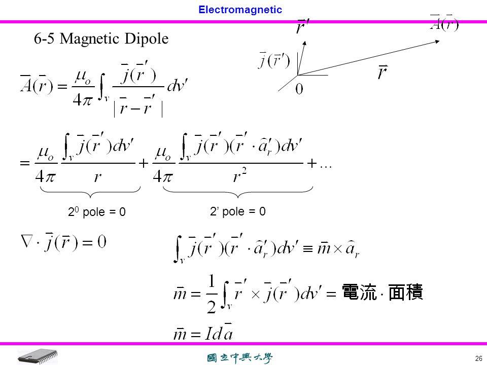 6-5 Magnetic Dipole 20 pole = 0 2' pole = 0