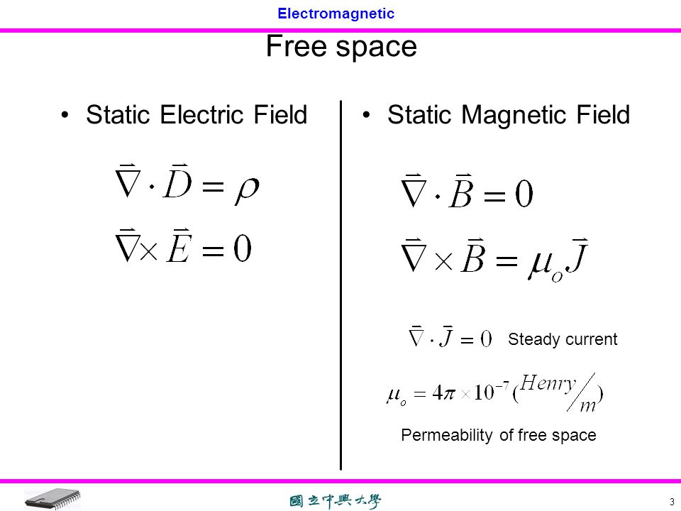Free space Static Electric Field Static Magnetic Field Steady current