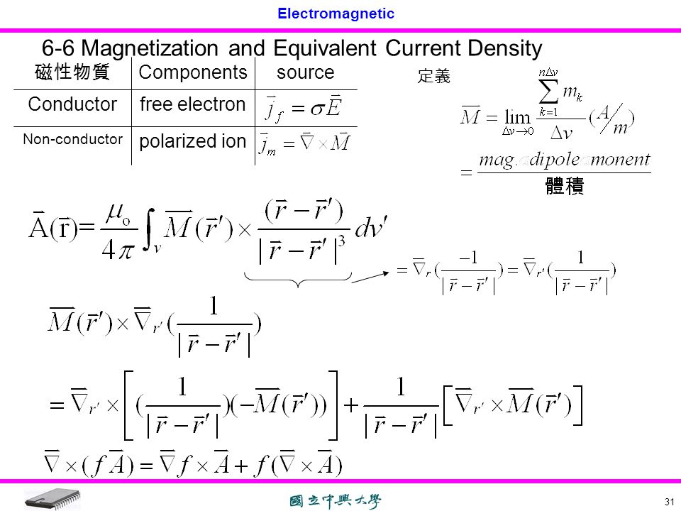 6-6 Magnetization and Equivalent Current Density