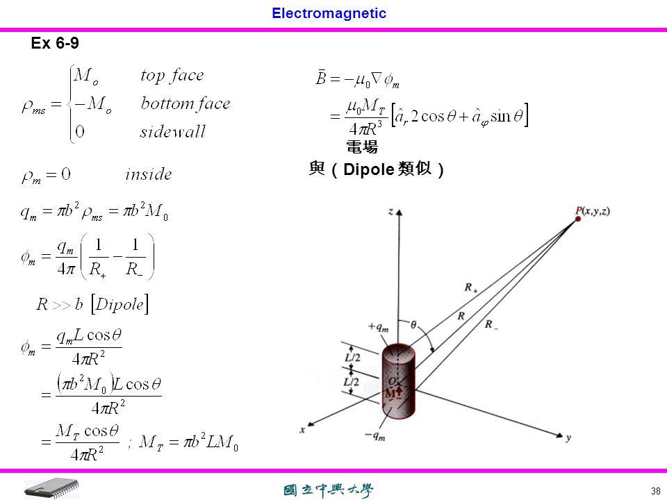 Ex 6-9 電場 與(Dipole 類似)