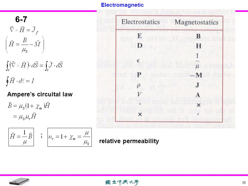 6-7 Ampere's circuital law ; relative permeability