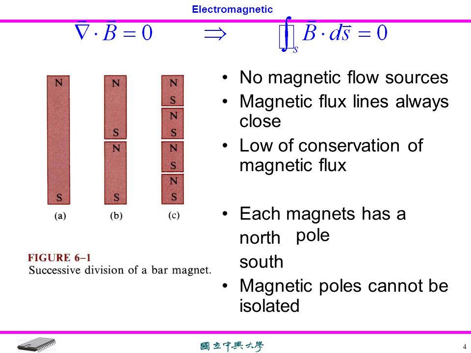 No magnetic flow sources