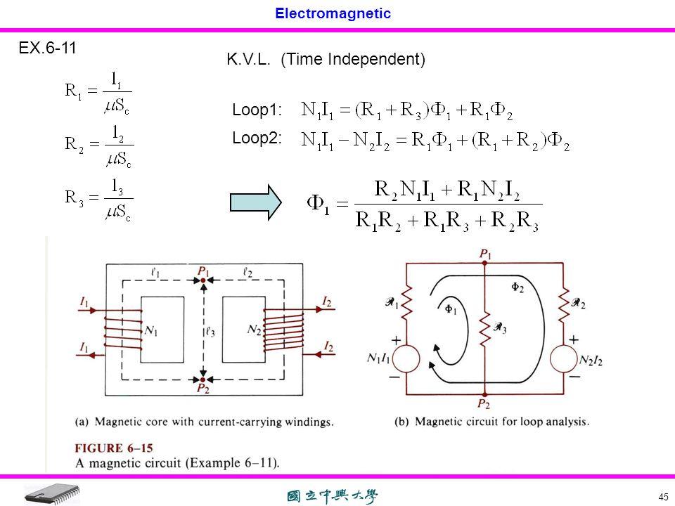EX.6-11 K.V.L. (Time Independent) Loop1: Loop2: