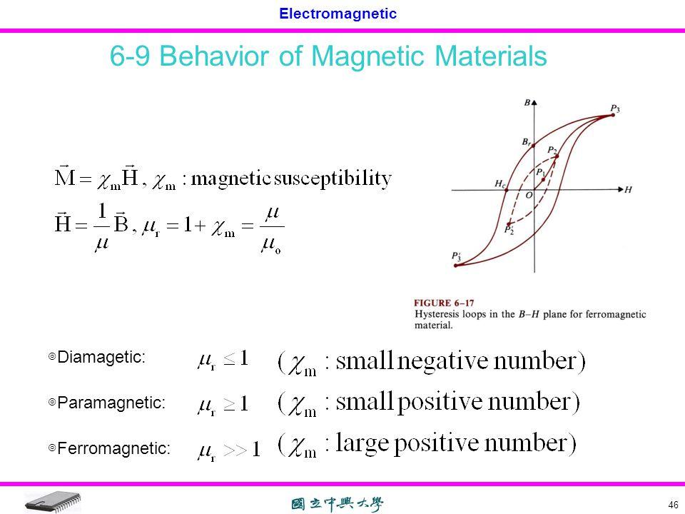 6-9 Behavior of Magnetic Materials