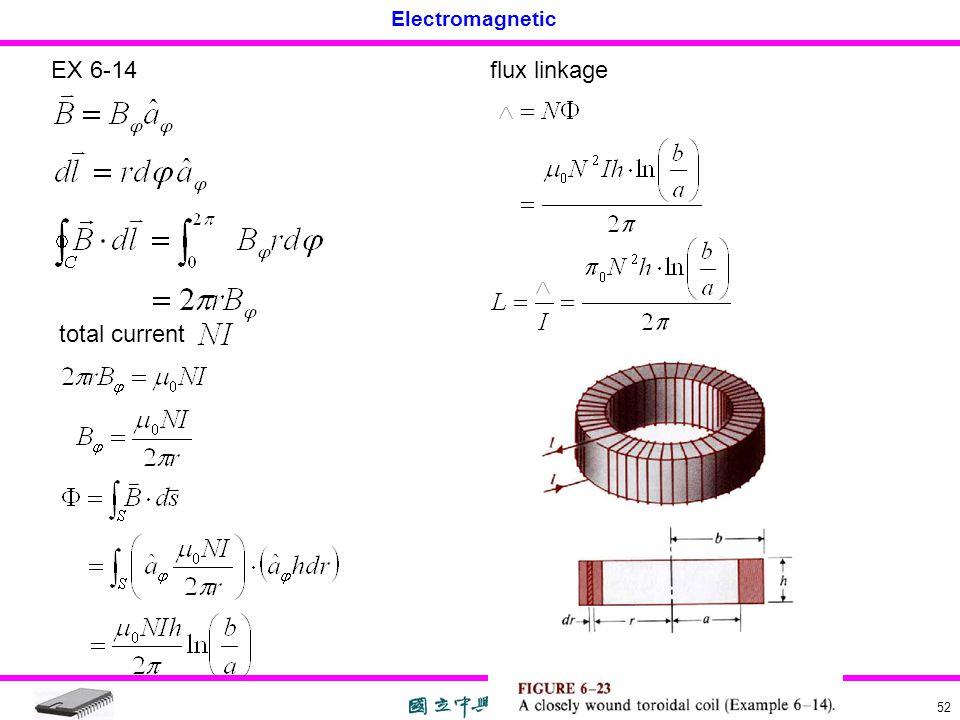 EX 6-14 flux linkage total current