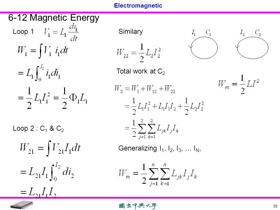 6-12 Magnetic Energy Loop 1 Similary Total work at C2 Loop 2 : C1 & C2