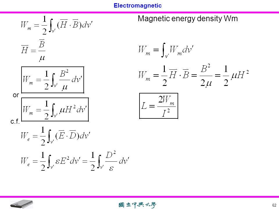 Magnetic energy density Wm