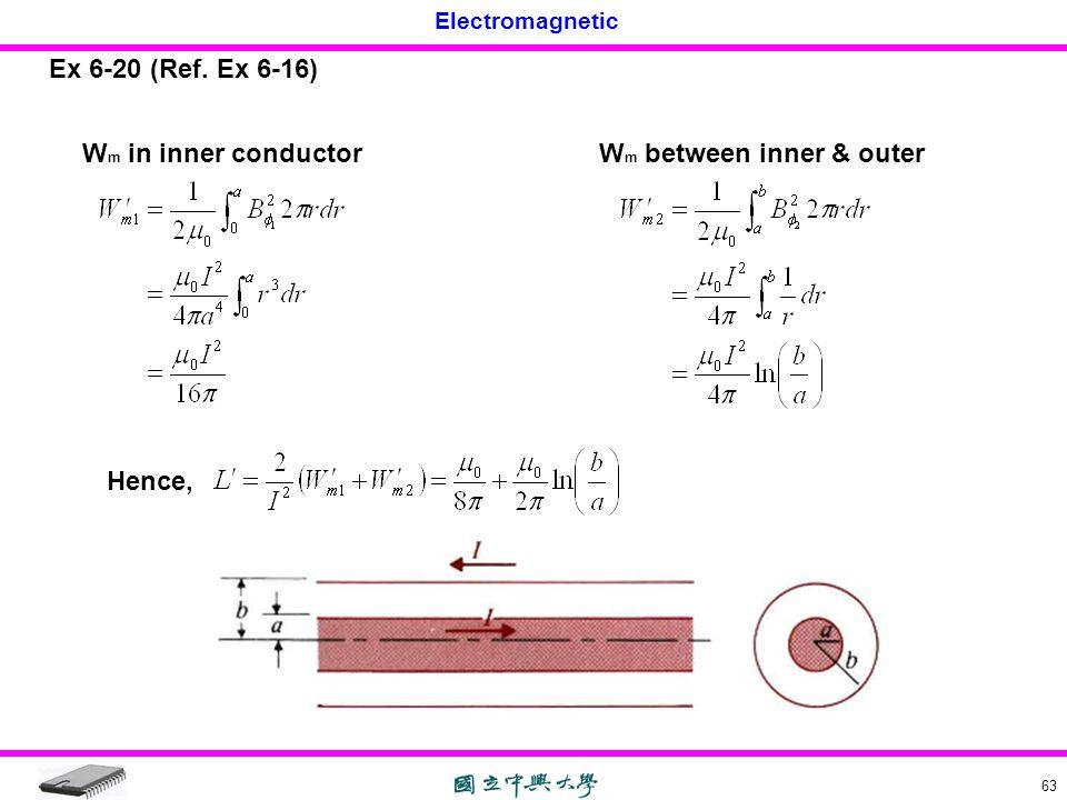 Ex 6-20 (Ref. Ex 6-16) Wm in inner conductor Wm between inner & outer.