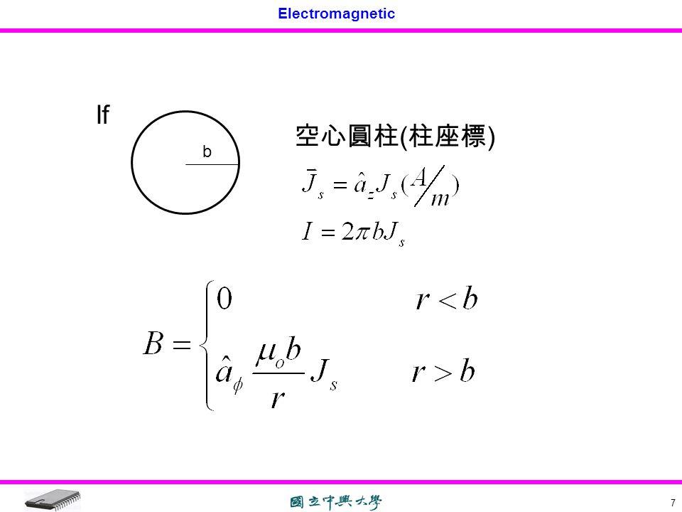 If b 空心圓柱(柱座標)