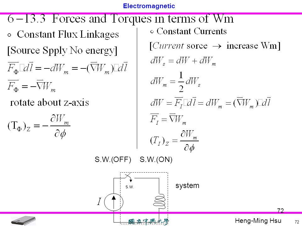 S.W.(OFF) S.W.(ON) system s.w.