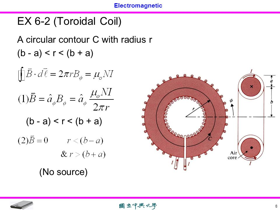 Ch6 static magnetic field ppt video online download for Poisson coil