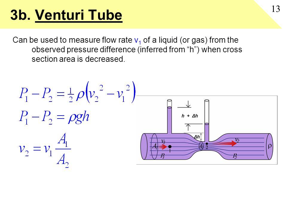 3b. Venturi Tube 13.