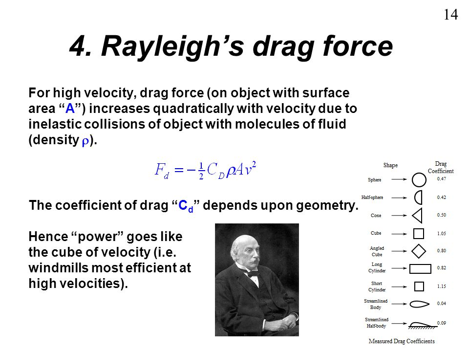 14 4. Rayleigh's drag force.