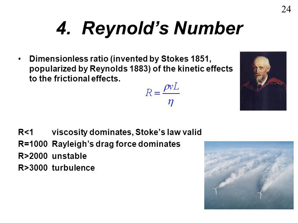 24 4. Reynold's Number.