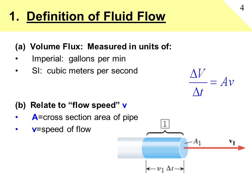1. Definition of Fluid Flow