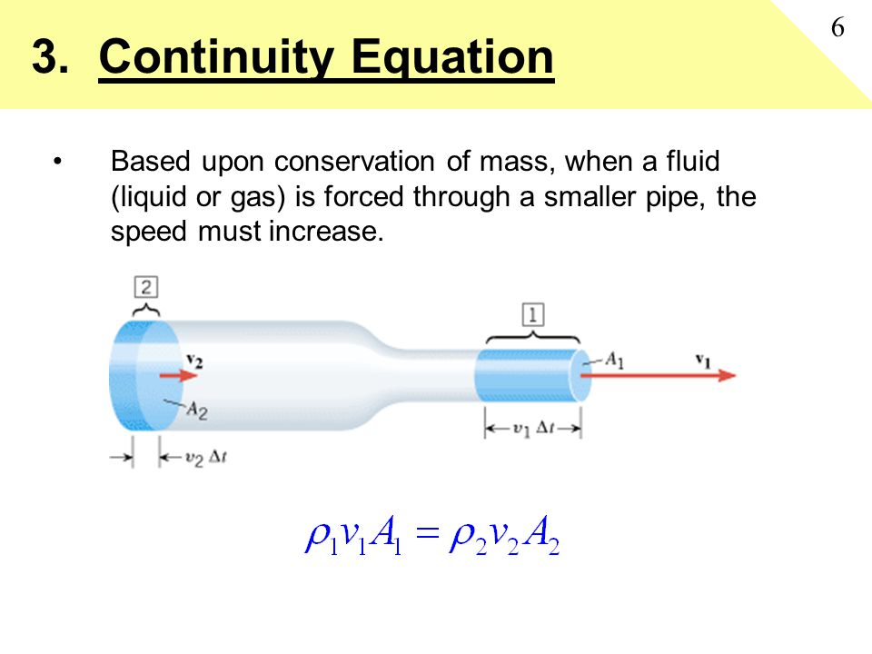 3. Continuity Equation 6.