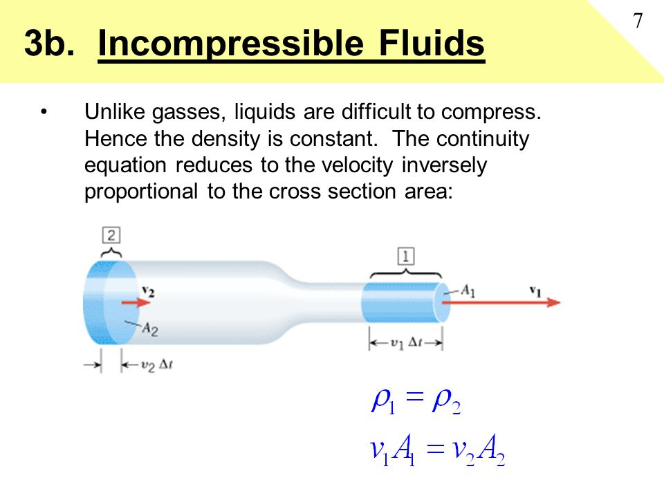 3b. Incompressible Fluids