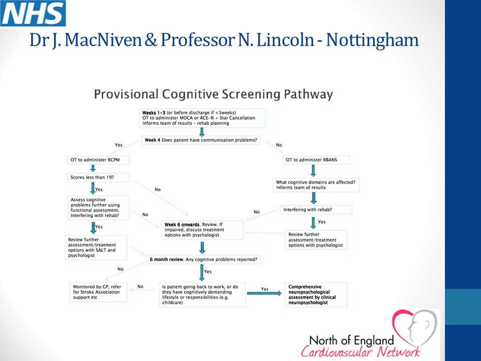 Dr J. MacNiven & Professor N. Lincoln - Nottingham