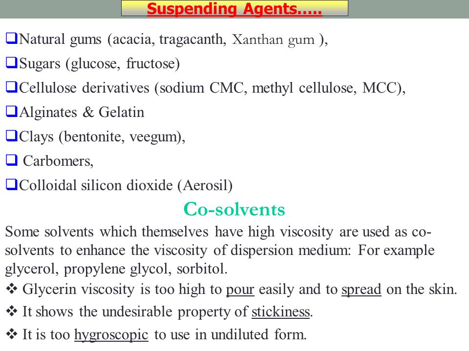 Co-solvents Suspending Agents…..