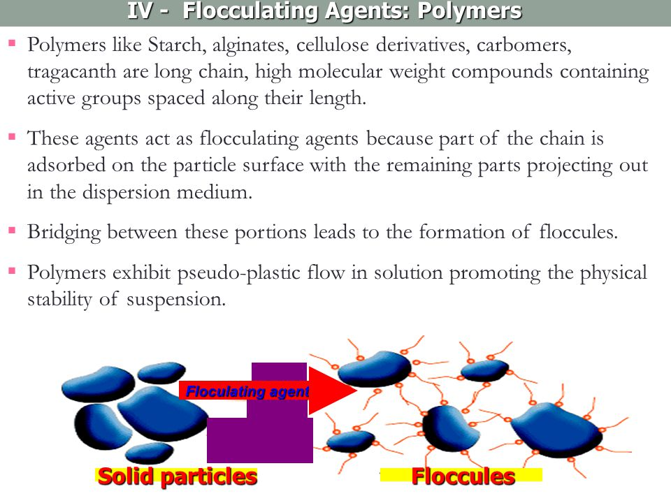 IV - Flocculating Agents: Polymers