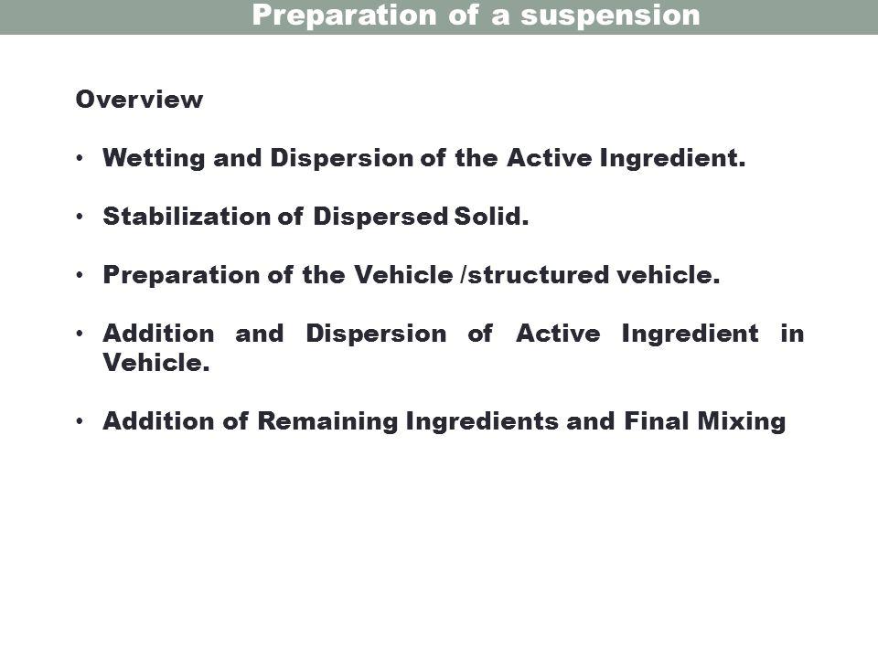 Preparation of a suspension