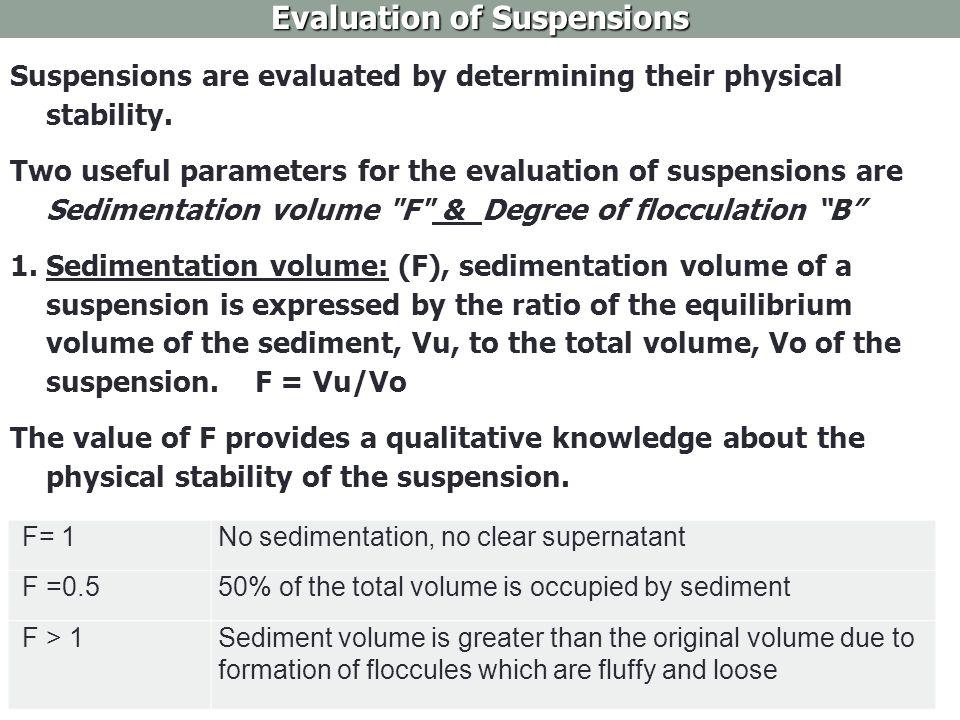 Evaluation of Suspensions