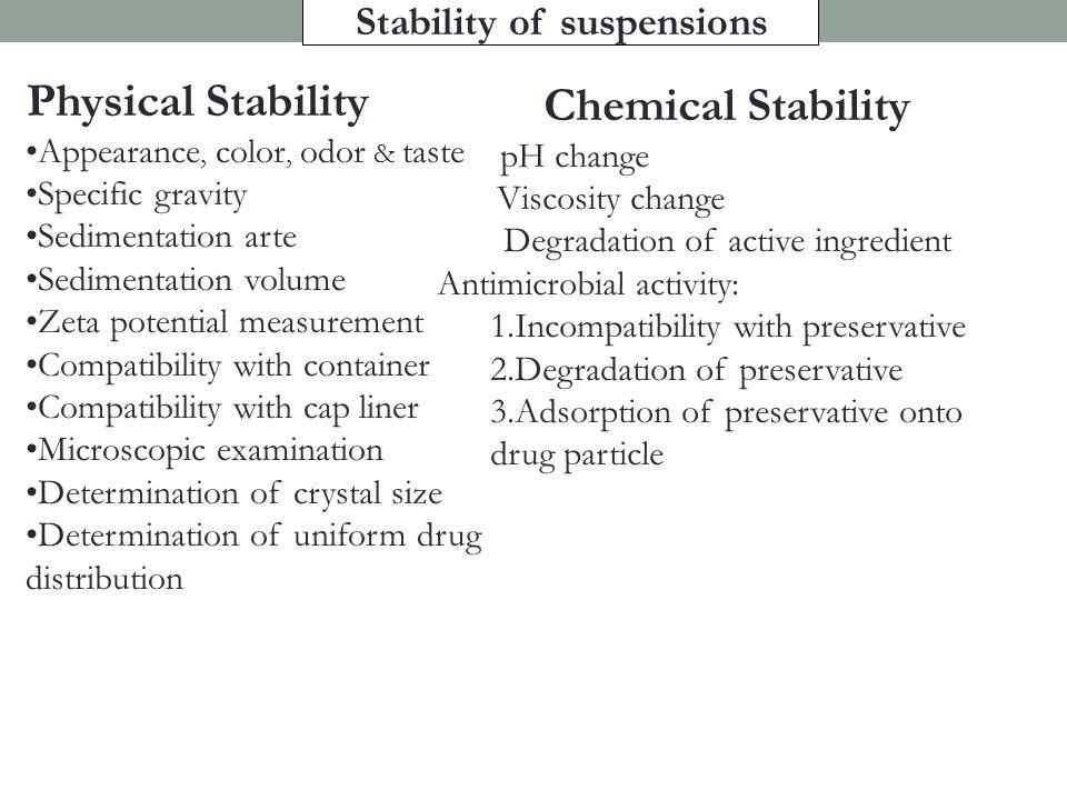 Degradation of active ingredient