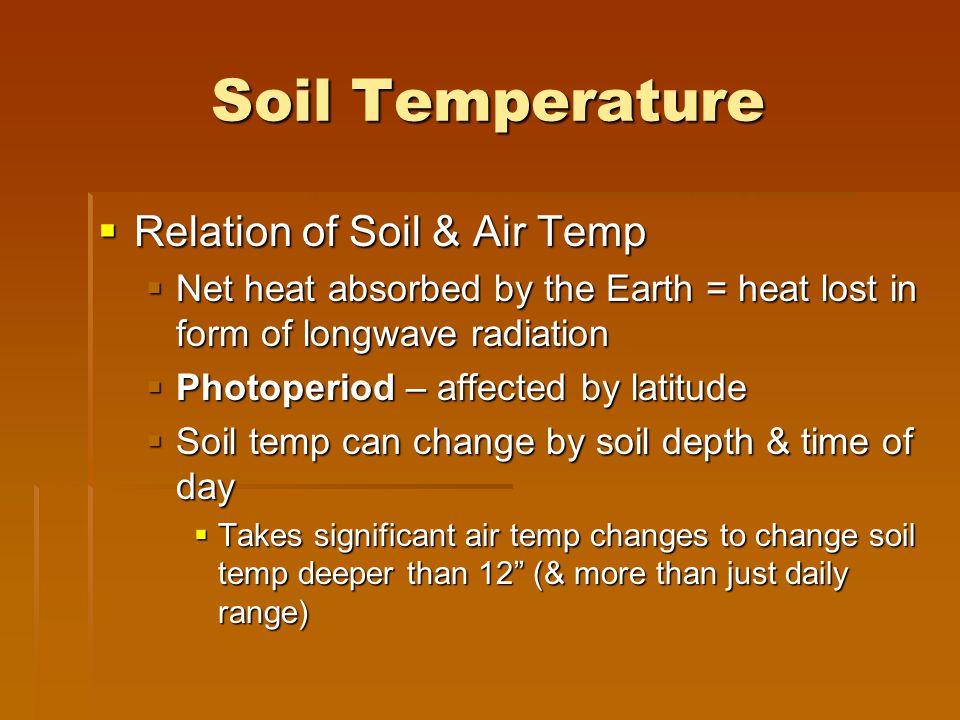 Soil Temperature Relation of Soil & Air Temp