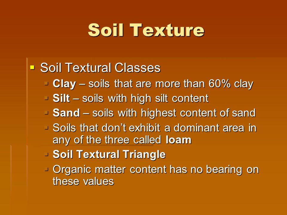 Soil Texture Soil Textural Classes
