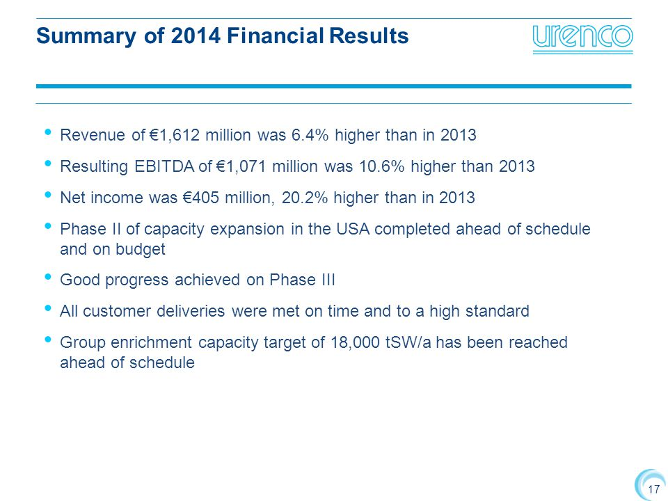 Summary of 2014 Financial Results
