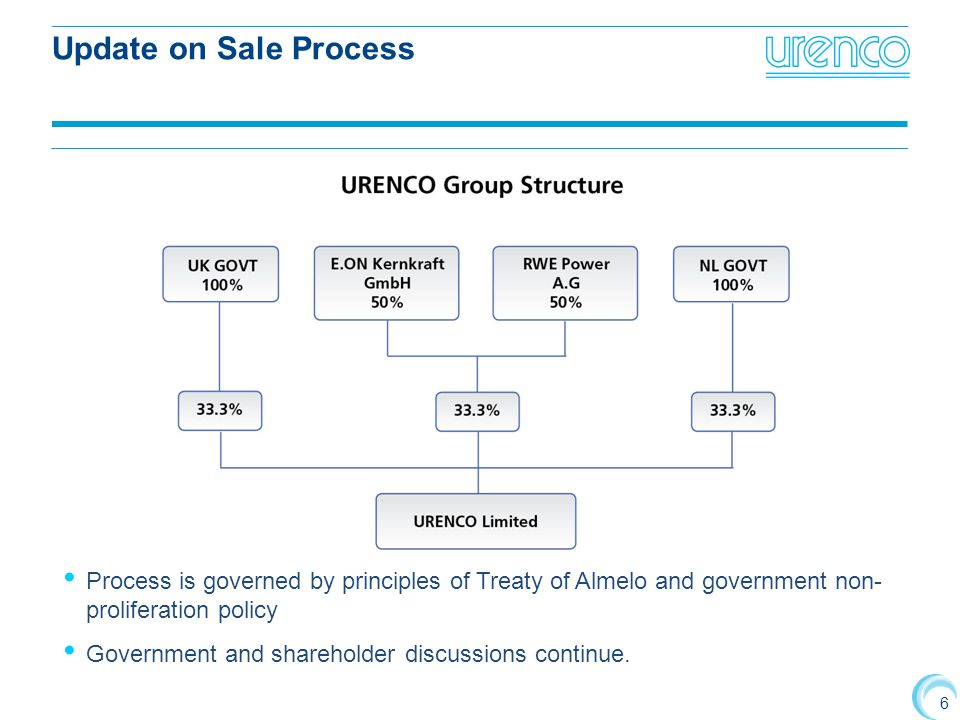 Update on Sale Process Process is governed by principles of Treaty of Almelo and government non- proliferation policy.