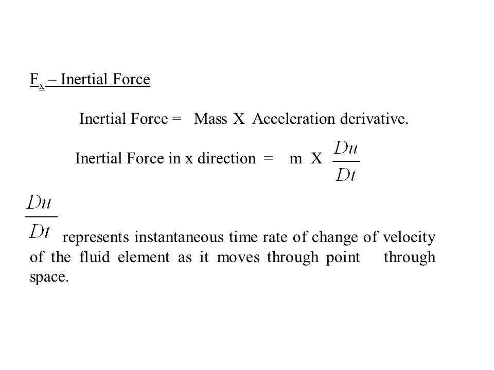 Fx – Inertial Force Inertial Force = Mass X Acceleration derivative.