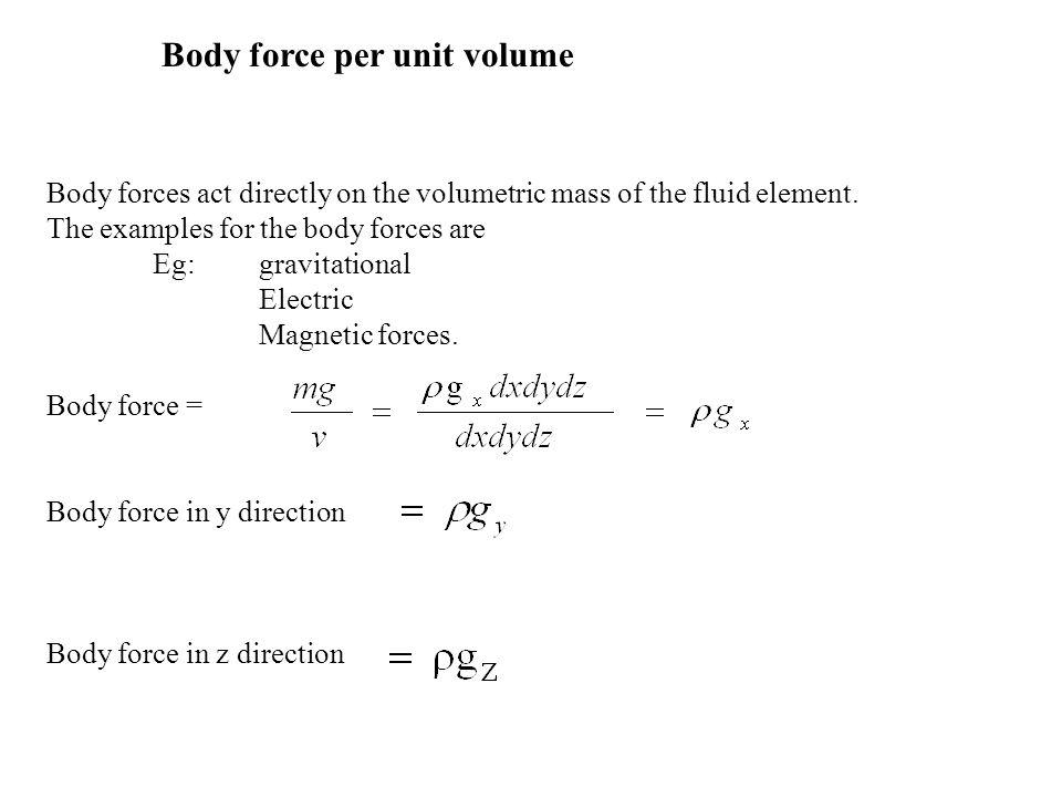 Body force per unit volume