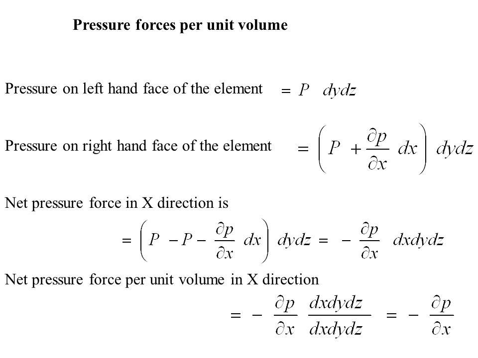 Pressure forces per unit volume