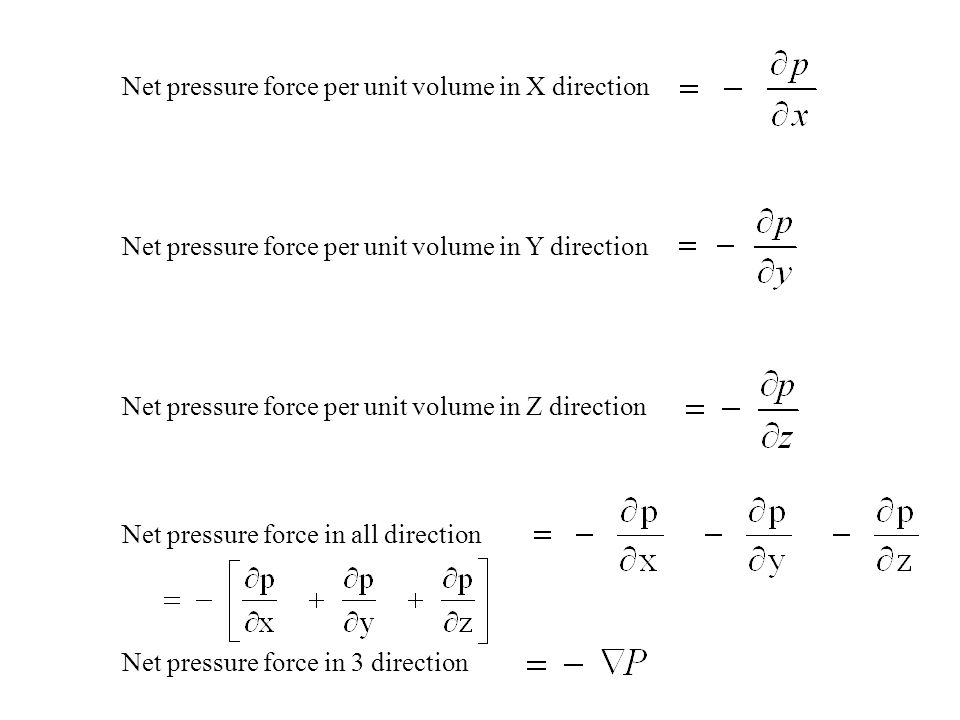 Net pressure force per unit volume in X direction
