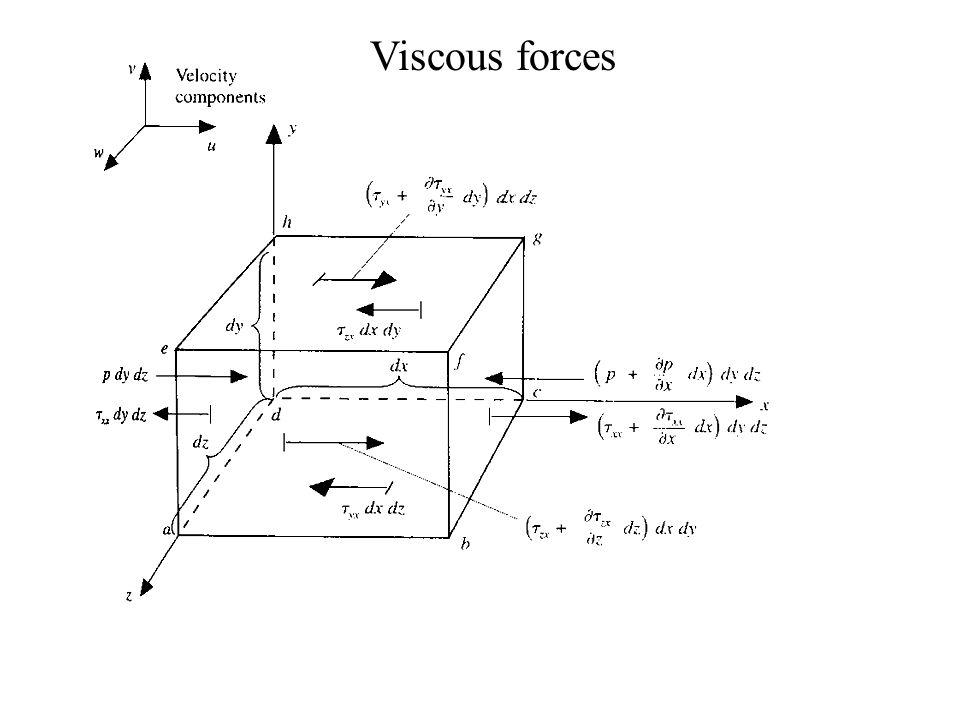 Viscous forces