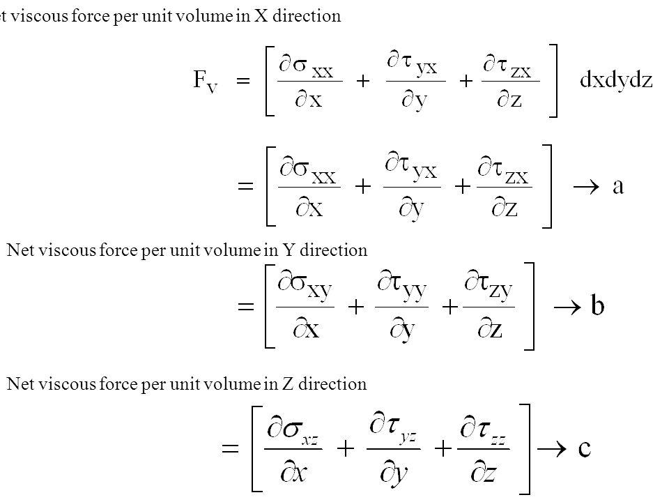 Net viscous force per unit volume in X direction