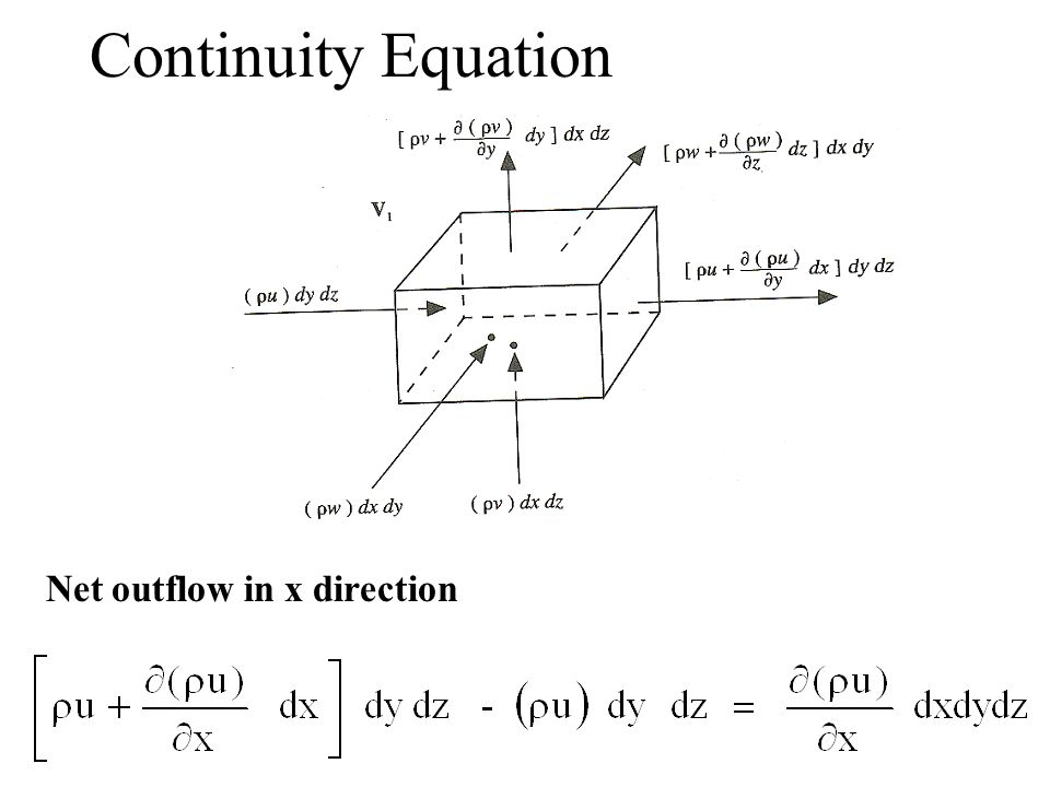 Continuity Equation Net outflow in x direction