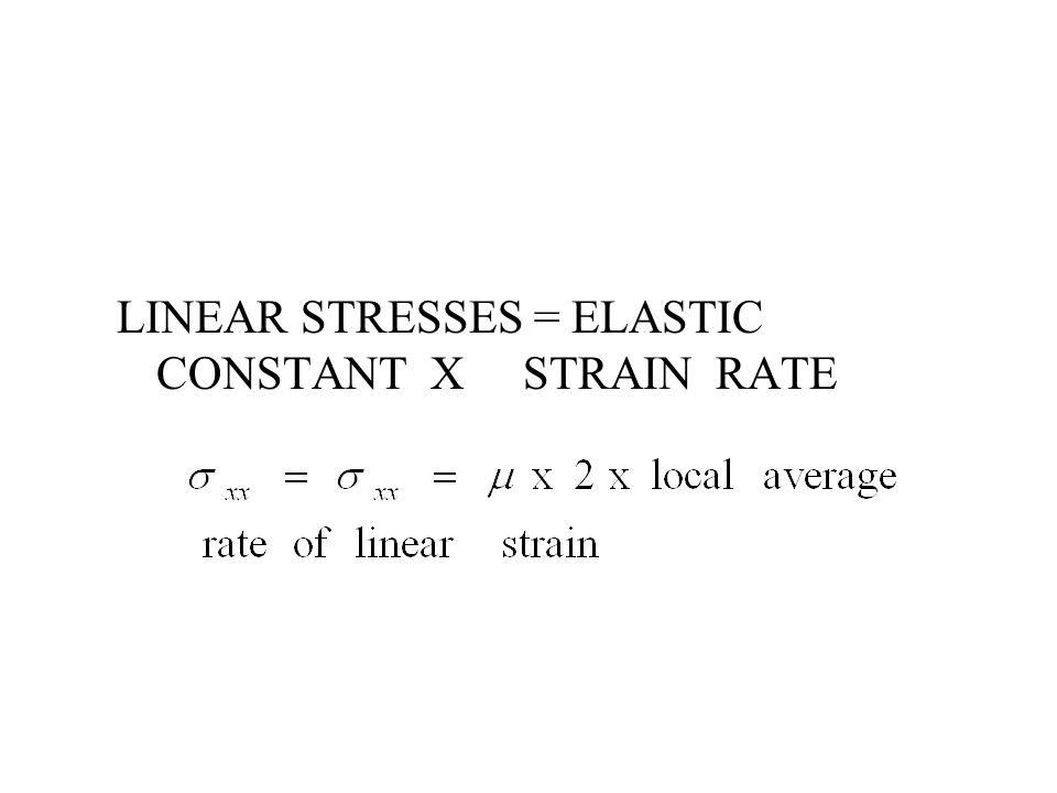 LINEAR STRESSES = ELASTIC CONSTANT X STRAIN RATE