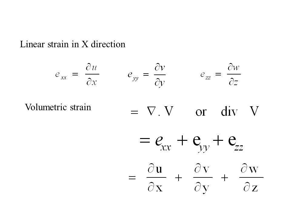 Linear strain in X direction