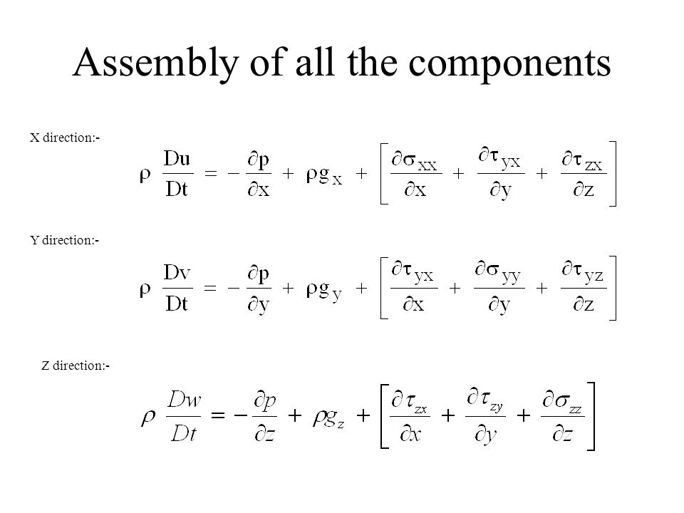 Assembly of all the components
