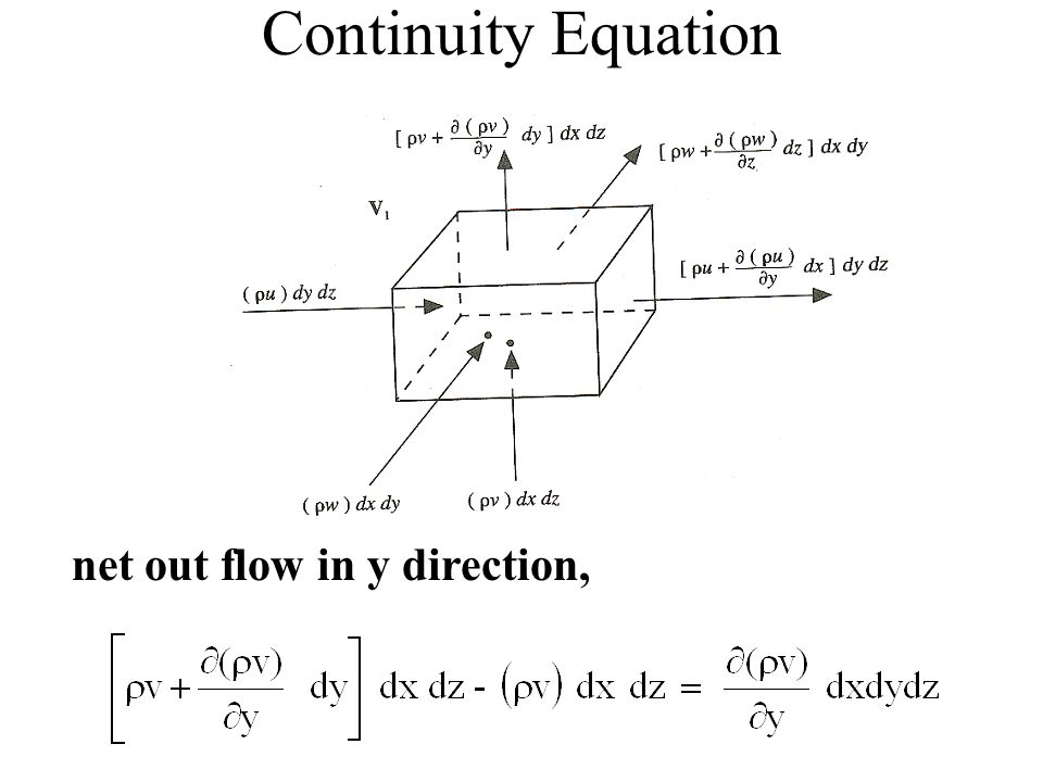 Continuity Equation net out flow in y direction,
