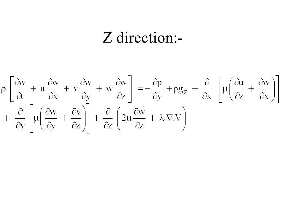 Z direction:-