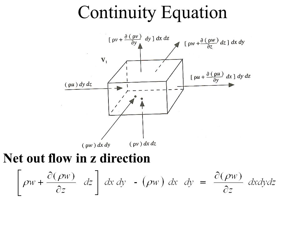 Continuity Equation Net out flow in z direction