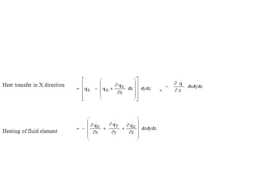 Heat transfer in X direction