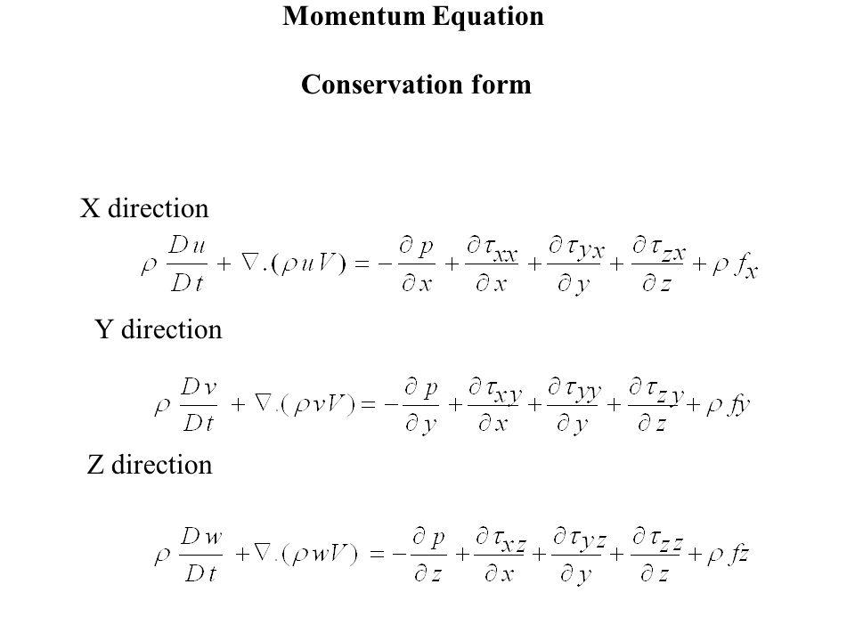 Momentum Equation Conservation form